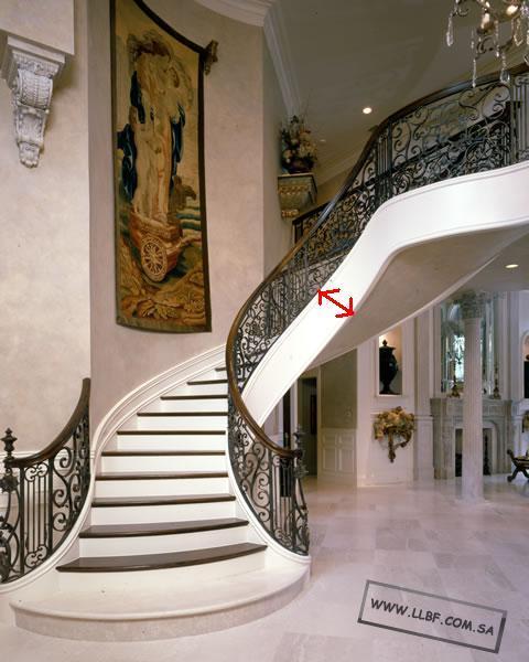 استفسار عن الدرج الأرشيف منتديات للبناء فنون